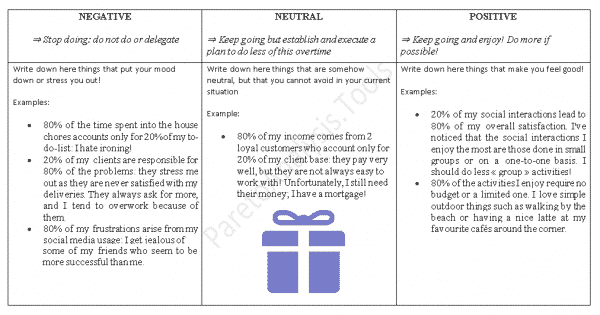 80-20-Rule-Pareto-Principle-Template-For-Wellbeing